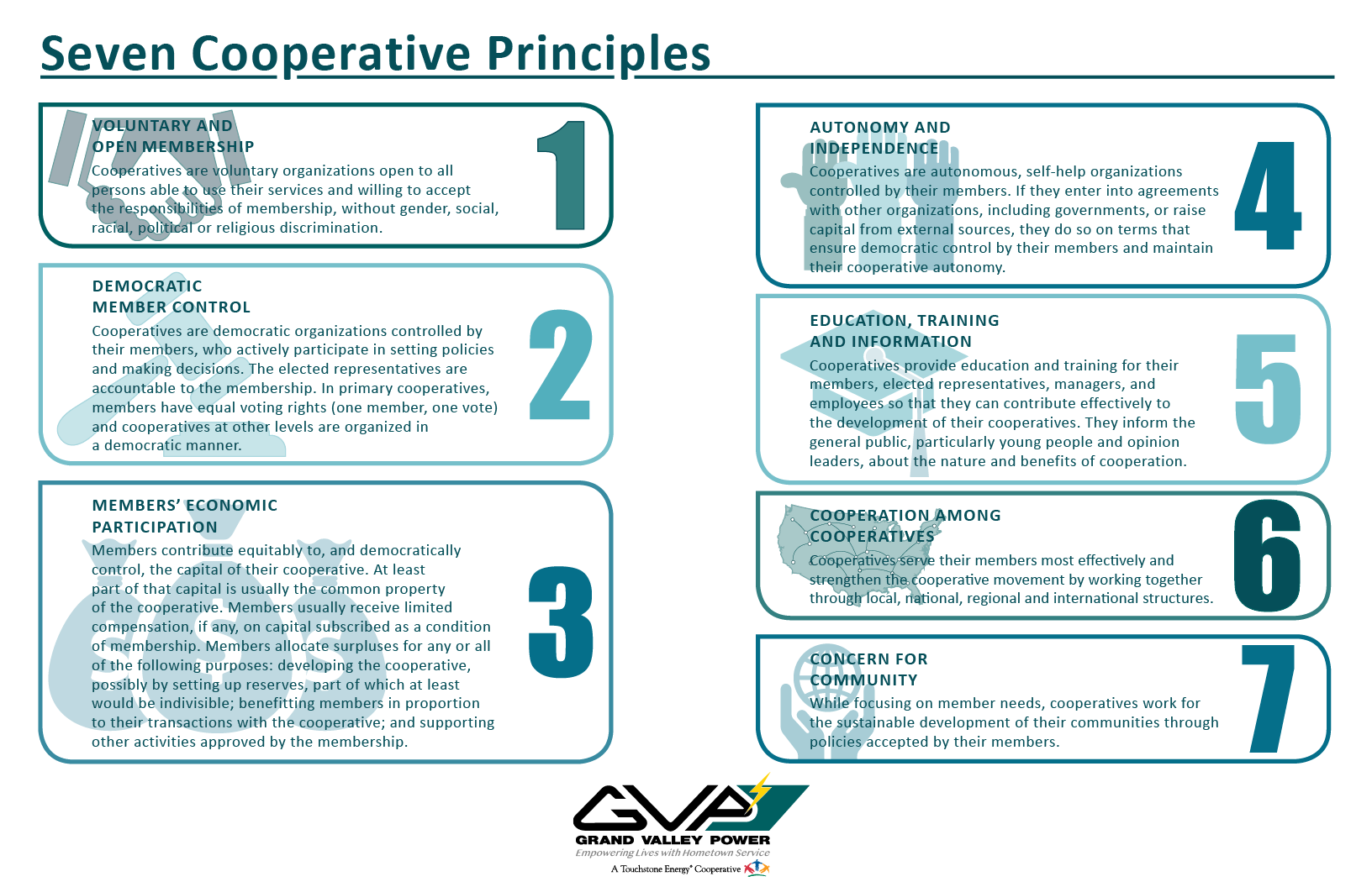 Seven Co-op Principles.png
