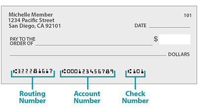 Routing, checking account number and check number